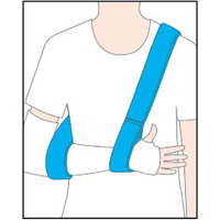 how to put on a collar and cuff sling